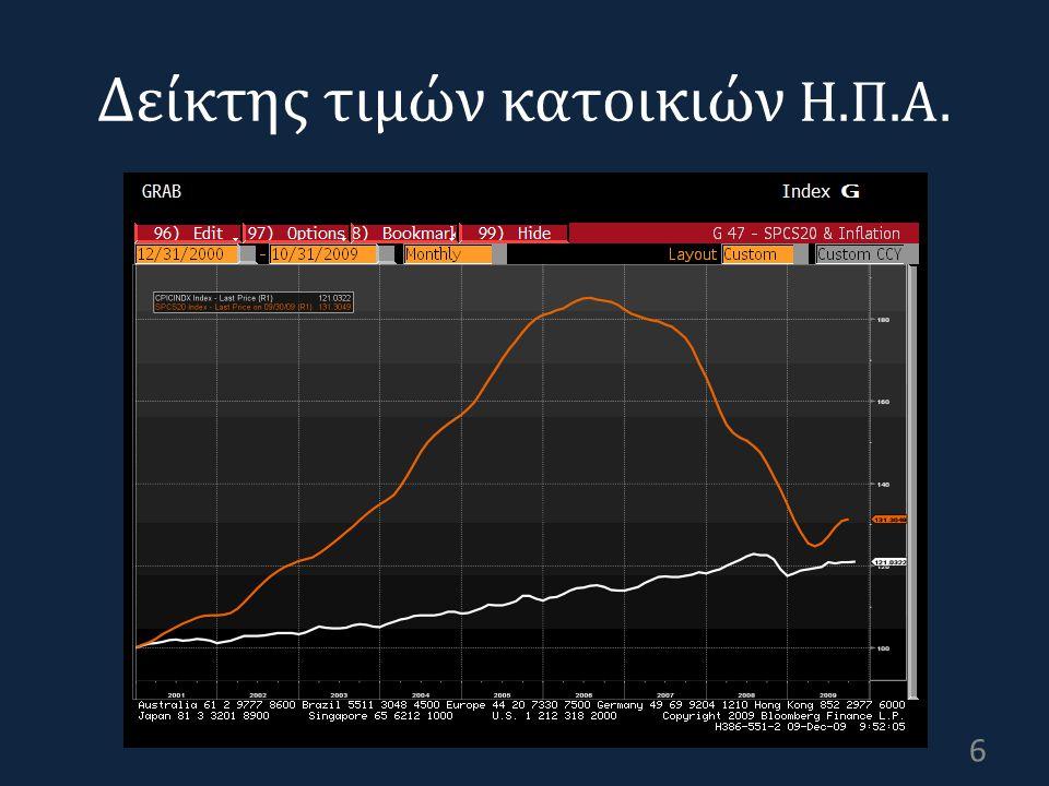 Κατάταξη οικονομιών ($ δις) 1820 2008 17