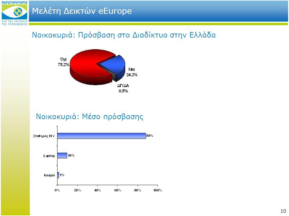 10 Μελέτη Δεικτών eEurope Νοικοκυριά: Πρόσβαση στο Διαδίκτυο στην Ελλάδα Νοικοκυριά: Μέσο πρόσβασης