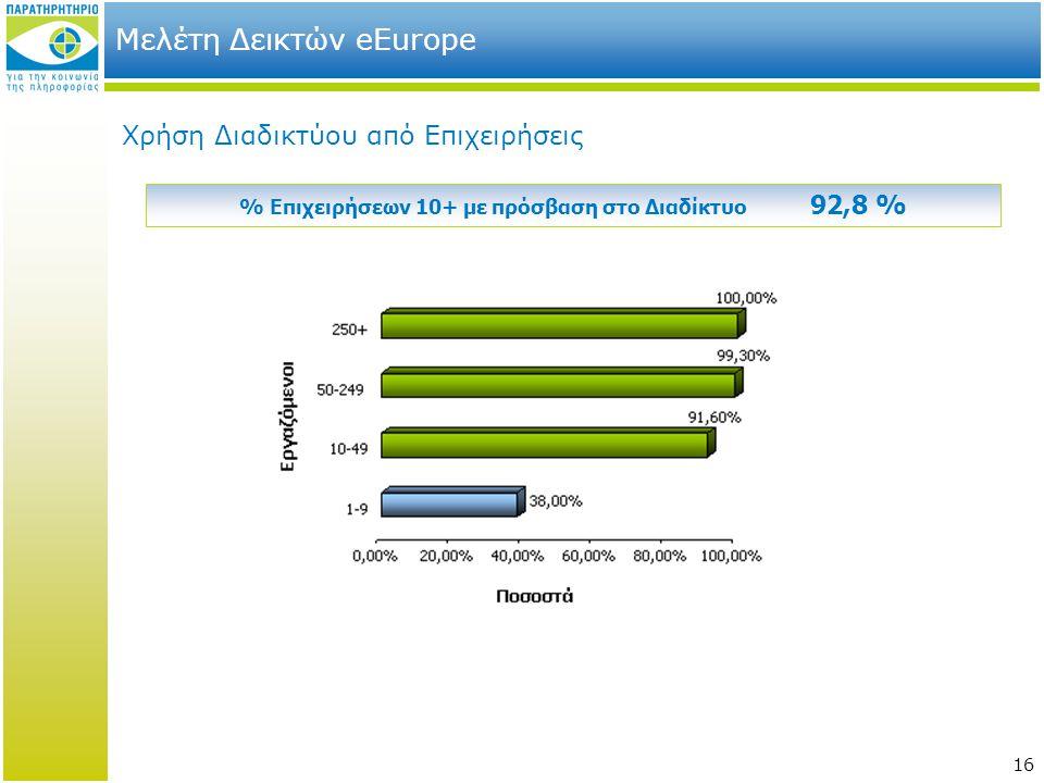 16 Μελέτη Δεικτών eEurope Χρήση Διαδικτύου από Επιχειρήσεις % Επιχειρήσεων 10+ με πρόσβαση στο Διαδίκτυο 92,8 %