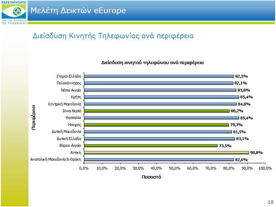 19 Μελέτη Δεικτών eEurope Διείσδυση Κινητής Τηλεφωνίας ανά περιφέρεια