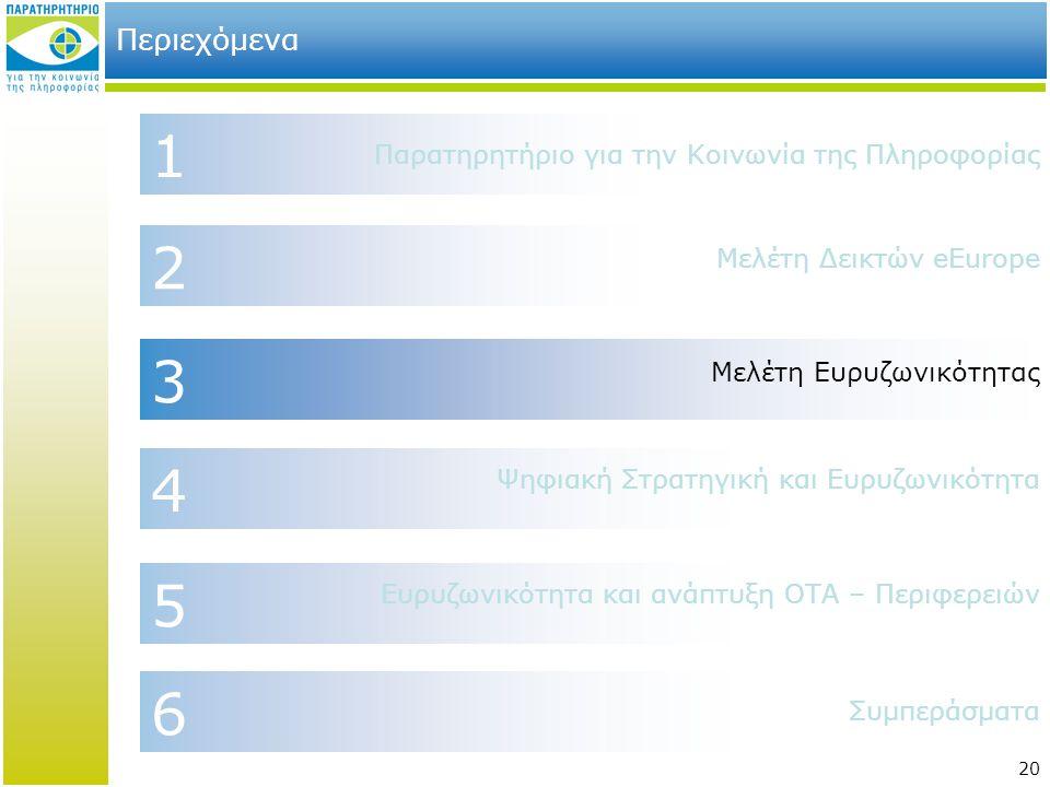 20 2 4 6 1 Περιεχόμενα Μελέτη Δεικτών eEurope Παρατηρητήριο για την Κοινωνία της Πληροφορίας Συμπεράσματα Ψηφιακή Στρατηγική και Ευρυζωνικότητα 3 Μελέ