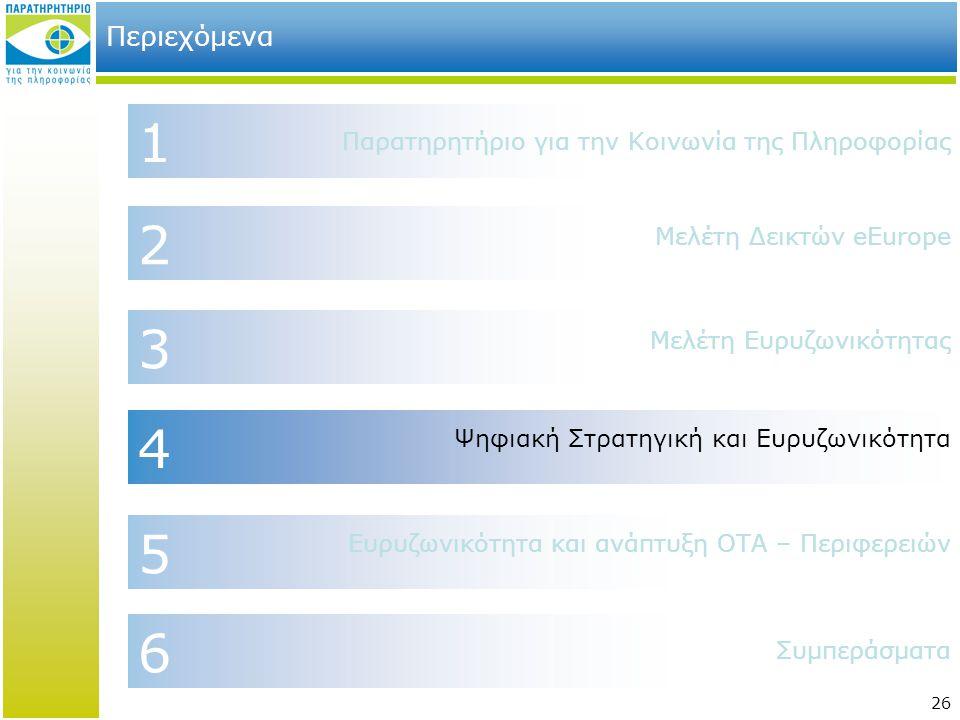 26 2 4 6 1 Περιεχόμενα Μελέτη Δεικτών eEurope Παρατηρητήριο για την Κοινωνία της Πληροφορίας Συμπεράσματα Ψηφιακή Στρατηγική και Ευρυζωνικότητα 3 Μελέ