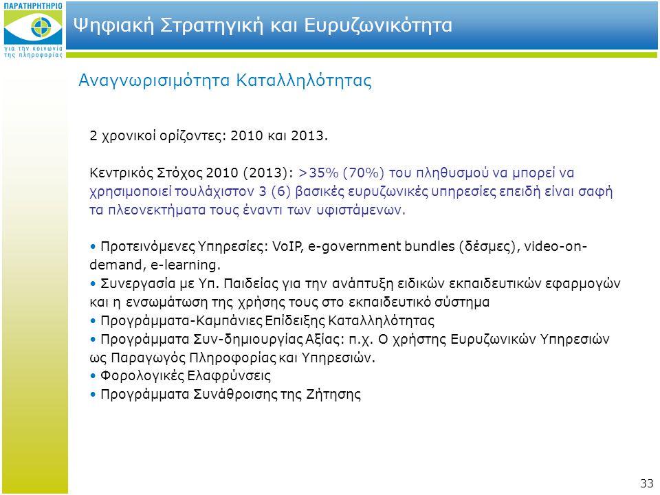 33 Ψηφιακή Στρατηγική και Ευρυζωνικότητα Αναγνωρισιμότητα Καταλληλότητας 2 χρονικοί ορίζοντες: 2010 και 2013. Κεντρικός Στόχος 2010 (2013): >35% (70%)