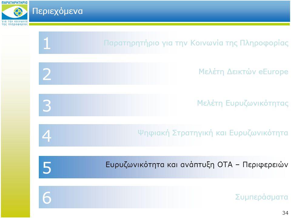 34 2 4 6 1 Περιεχόμενα Μελέτη Δεικτών eEurope Παρατηρητήριο για την Κοινωνία της Πληροφορίας Συμπεράσματα Ψηφιακή Στρατηγική και Ευρυζωνικότητα 3 Μελέ