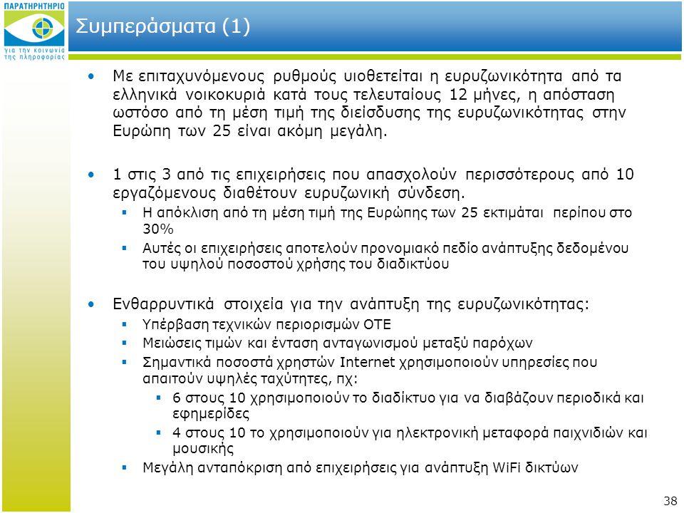 38 Συμπεράσματα (1) •Με επιταχυνόμενους ρυθμούς υιοθετείται η ευρυζωνικότητα από τα ελληνικά νοικοκυριά κατά τους τελευταίους 12 μήνες, η απόσταση ωστ