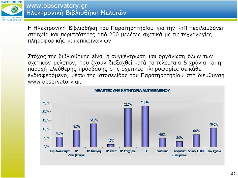 42 www.observatory.gr Ηλεκτρονική Βιβλιοθήκη Μελετών Η Ηλεκτρονική Βιβλιοθήκη του Παρατηρητηρίου για την ΚτΠ περιλαμβάνει στοιχεία και περισσότερες απ