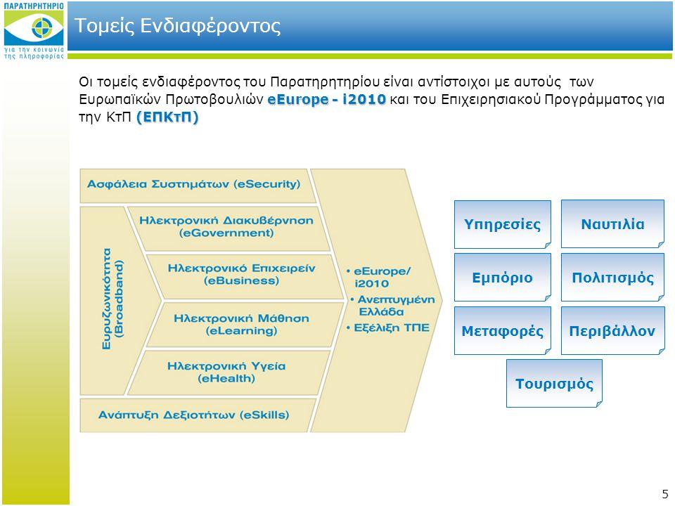 5 Τομείς Ενδιαφέροντος eEurope - i2010 (ΕΠΚτΠ) Οι τομείς ενδιαφέροντος του Παρατηρητηρίου είναι αντίστοιχοι με αυτούς των Ευρωπαϊκών Πρωτοβουλιών eEur