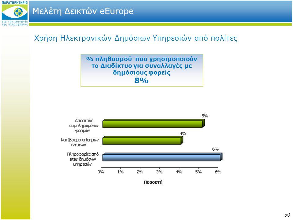 50 Μελέτη Δεικτών eEurope Χρήση Ηλεκτρονικών Δημόσιων Υπηρεσιών από πολίτες % πληθυσμού που χρησιμοποιούν το Διαδίκτυο για συναλλαγές με δημόσιους φορ
