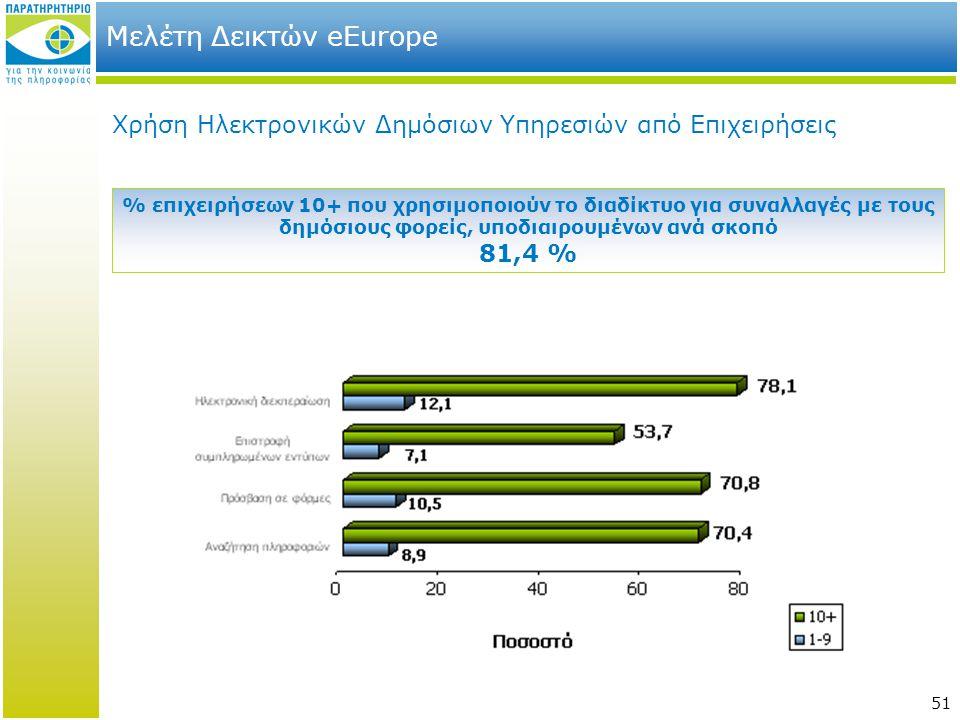 51 Μελέτη Δεικτών eEurope Χρήση Ηλεκτρονικών Δημόσιων Υπηρεσιών από Επιχειρήσεις % επιχειρήσεων 10+ που χρησιμοποιούν το διαδίκτυο για συναλλαγές με τ