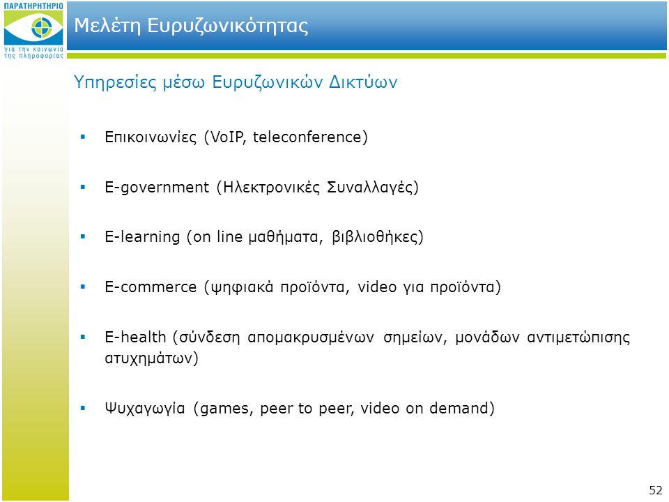52 Μελέτη Ευρυζωνικότητας Υπηρεσίες μέσω Ευρυζωνικών Δικτύων  Επικοινωνίες (VoIP, teleconference)  E-government (Ηλεκτρονικές Συναλλαγές)  E-learni