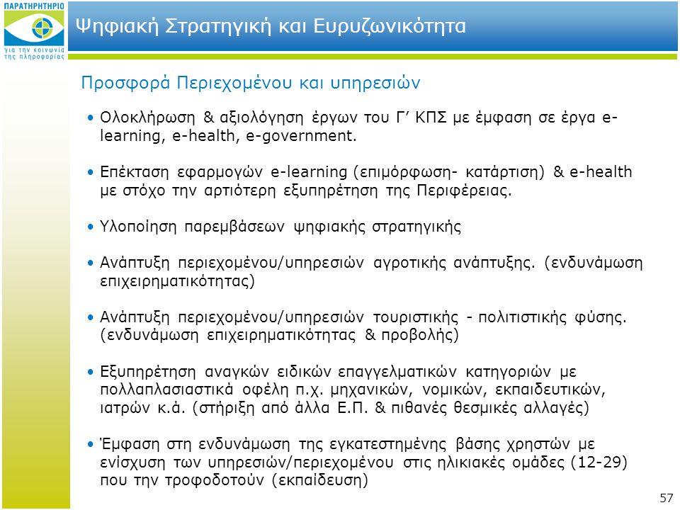 57 Ψηφιακή Στρατηγική και Ευρυζωνικότητα Προσφορά Περιεχομένου και υπηρεσιών •Ολοκλήρωση & αξιολόγηση έργων του Γ′ ΚΠΣ με έμφαση σε έργα e- learning,