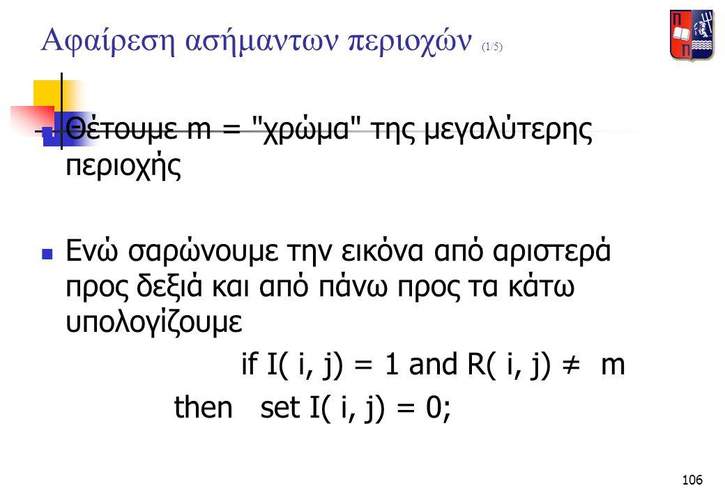 106 Αφαίρεση ασήμαντων περιοχών (1/5)  Θέτουμε m =