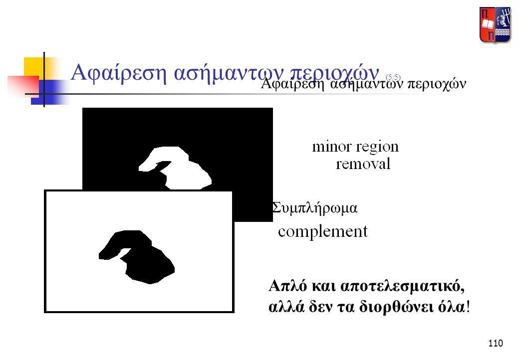 110 Αφαίρεση ασήμαντων περιοχών (5/5) Συμπλήρωμα Απλό και αποτελεσματικό, αλλά δεν τα διορθώνει όλα! Αφαίρεση ασήμαντων περιοχών