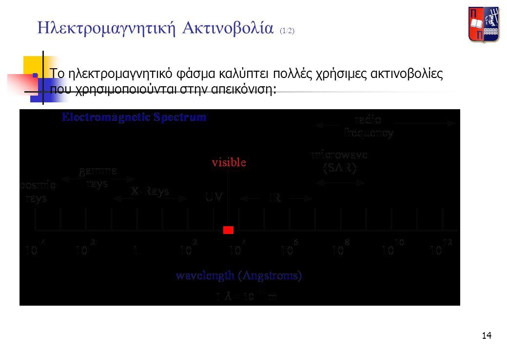 14 Ηλεκτρομαγνητική Ακτινοβολία (1/2)  Το ηλεκτρομαγνητικό φάσμα καλύπτει πολλές χρήσιμες ακτινοβολίες που χρησιμοποιούνται στην απεικόνιση:
