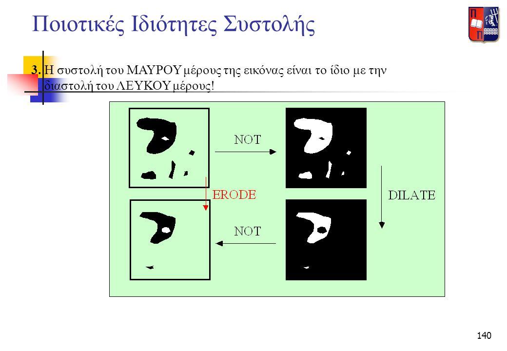 140 Ποιοτικές Ιδιότητες Συστολής 3. Η συστολή του ΜΑΥΡΟΥ μέρους της εικόνας είναι το ίδιο με την διαστολή του ΛΕΥΚΟΥ μέρους!