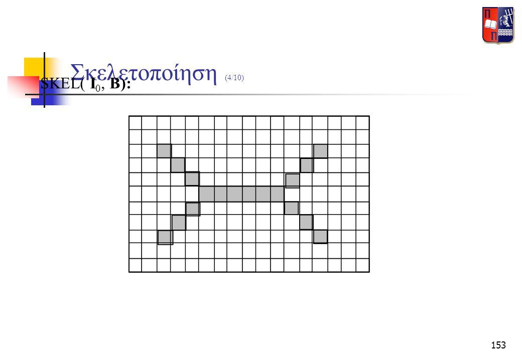 153 Σκελετοποίηση (4/10) SKEL( I 0, B):