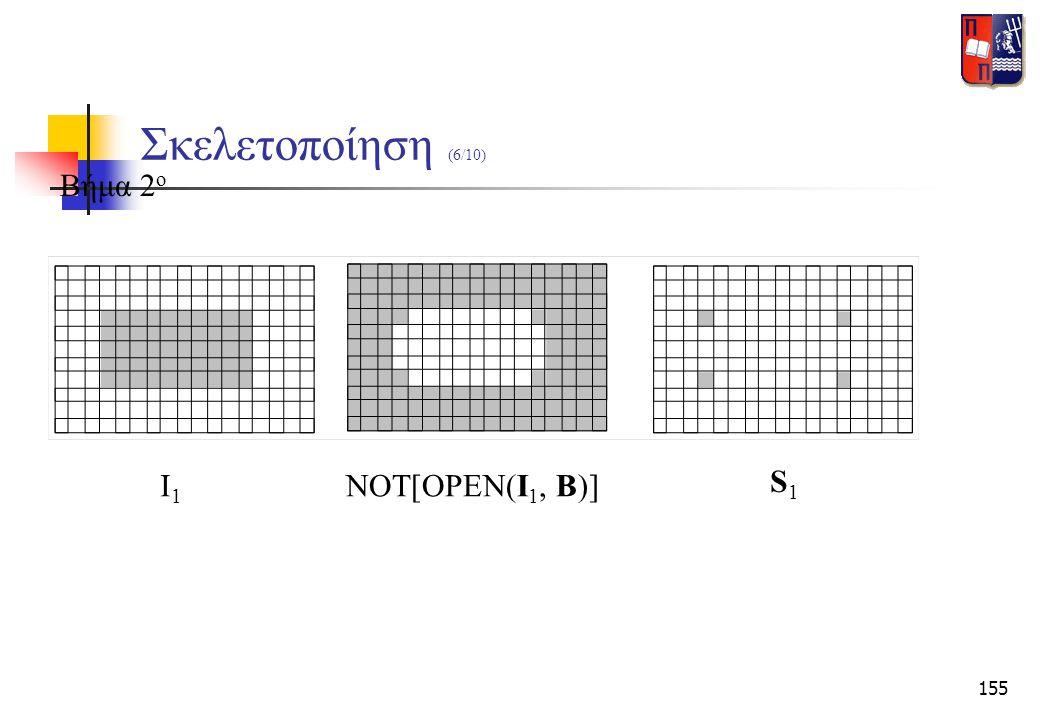 155 Σκελετοποίηση (6/10) Βήμα 2 ο Ι1Ι1 NOT[OPEN(I 1, B)] S1S1