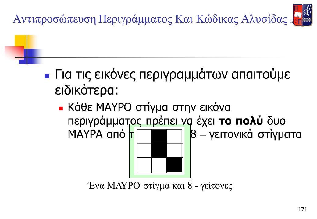 171 Αντιπροσώπευση Περιγράμματος Και Κώδικας Αλυσίδας (2/3)  Για τις εικόνες περιγραμμάτων απαιτούμε ειδικότερα:  Κάθε ΜΑΥΡΟ στίγμα στην εικόνα περι