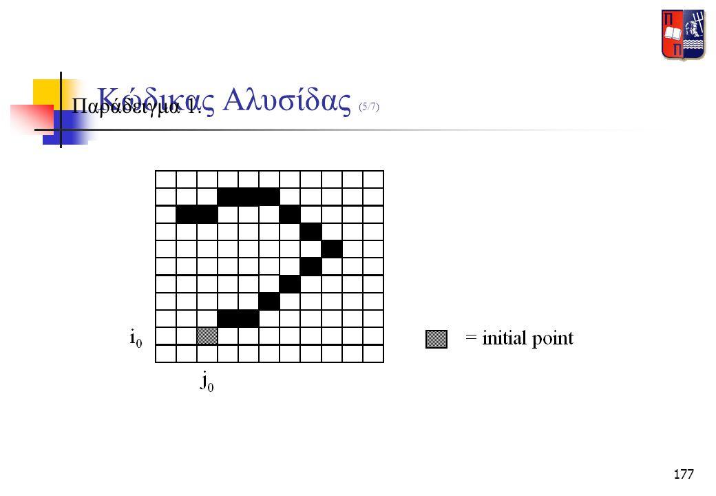 177 Κώδικας Αλυσίδας (5/7) Παράδειγμα 1.