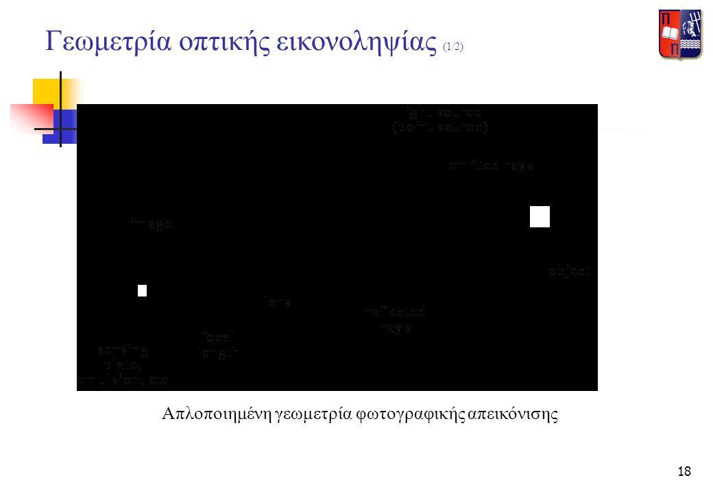 18 Γεωμετρία οπτικής εικονοληψίας (1/2) Απλοποιημένη γεωμετρία φωτογραφικής απεικόνισης