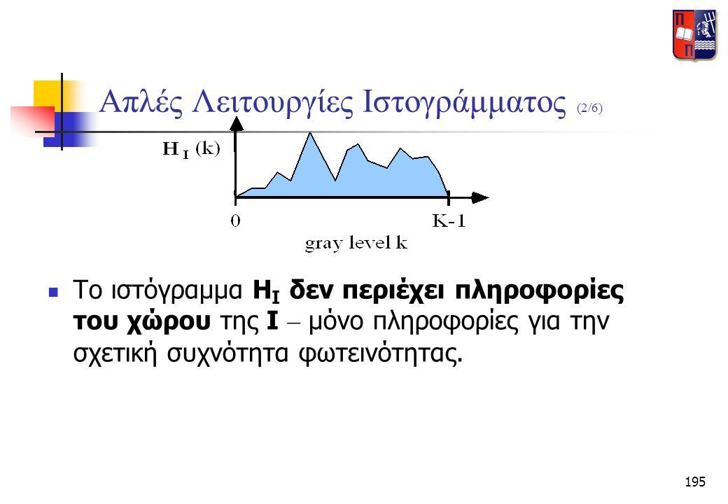 195 Απλές Λειτουργίες Ιστογράμματος (2/6)  Το ιστόγραμμα H I δεν περιέχει πληροφορίες του χώρου της I – μόνο πληροφορίες για την σχετική συχνότητα φω