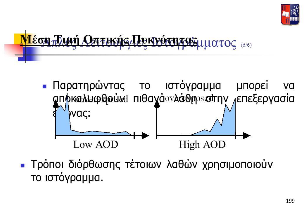 199 Απλές Λειτουργίες Ιστογράμματος (6/6)  Παρατηρώντας το ιστόγραμμα μπορεί να αποκαλυφθούν πιθανά λάθη στην επεξεργασία εικόνας: Μέση Τιμή Οπτικής