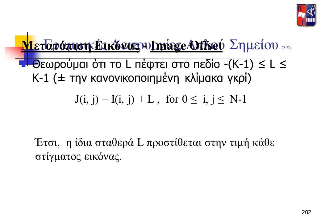 202 Γραμμικές Λειτουργίες Απλού Σημείου (3/8)  Θεωρούμαι ότι το L πέφτει στο πεδίο -(K-1) ≤ L ≤ K-1 (± την κανονικοποιημένη κλίμακα γκρί) Μετατόπιση