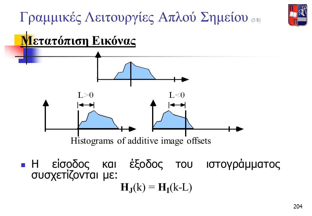 204 Γραμμικές Λειτουργίες Απλού Σημείου (5/8) Μετατόπιση Εικόνας Histograms of additive image offsets  Η είσοδος και έξοδος του ιστογράμματος συσχετί