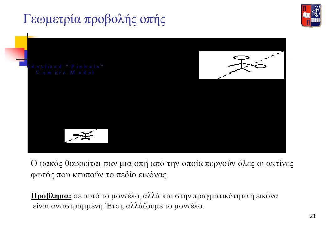 21 Γεωμετρία προβολής οπής Ο φακός θεωρείται σαν μια οπή από την οποία περνούν όλες οι ακτίνες φωτός που κτυπούν το πεδίο εικόνας. Πρόβλημα: σε αυτό τ