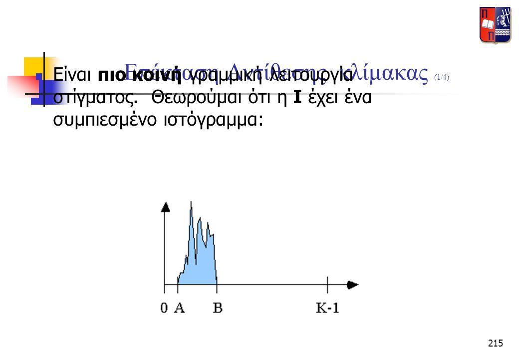 215 Επέκταση Αντίθεσης κλίμακας (1/4)  Είναι πιο κοινή γραμμική λειτουργία στίγματος. Θεωρούμαι ότι η Ι έχει ένα συμπιεσμένο ιστόγραμμα: