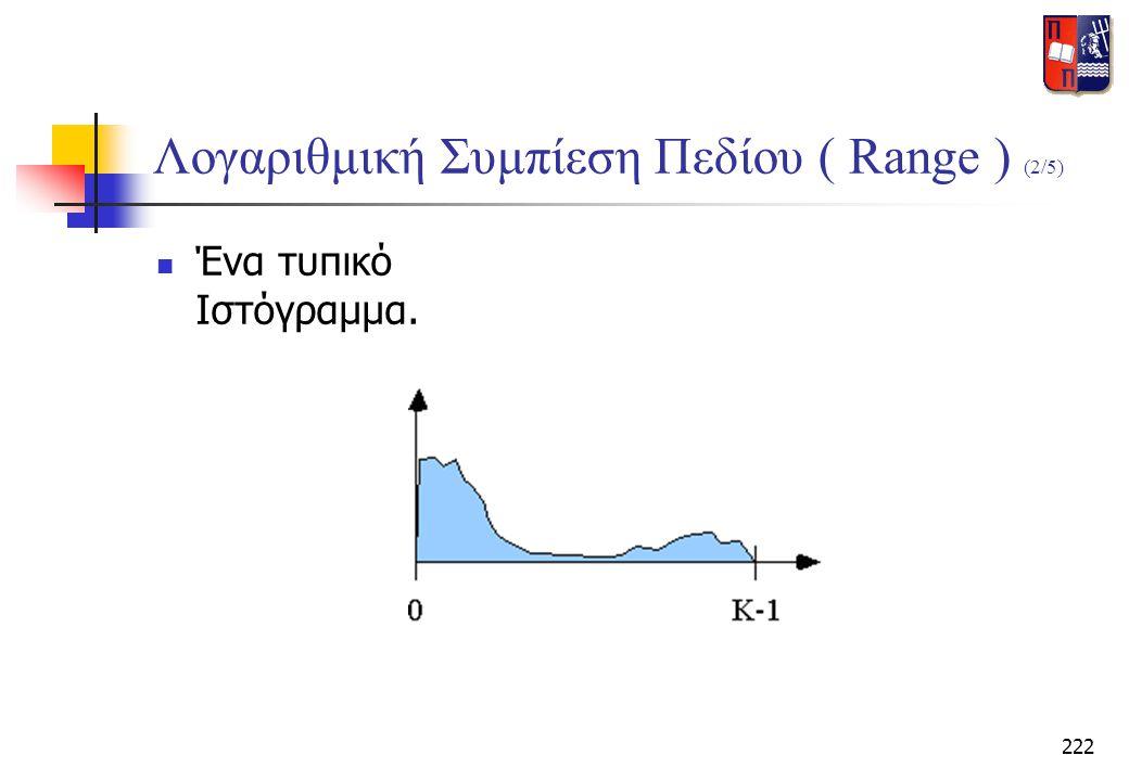 222 Λογαριθμική Συμπίεση Πεδίου ( Range ) (2/5)  Ένα τυπικό Ιστόγραμμα.