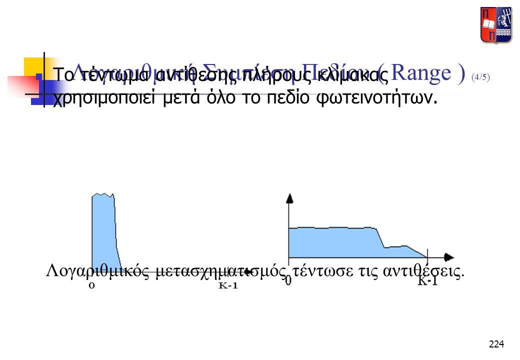 224 Λογαριθμική Συμπίεση Πεδίου ( Range ) (4/5)  Το τέντωμα αντίθεσης πλήρους κλίμακας χρησιμοποιεί μετά όλο το πεδίο φωτεινοτήτων. Λογαριθμικός μετα