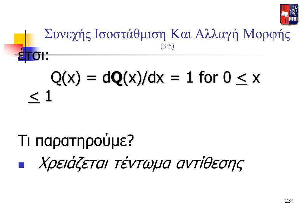234 Συνεχής Ισοστάθμιση Και Αλλαγή Μορφής (3/5) έτσι: Q(x) = dQ(x)/dx = 1 for 0 < x < 1 Τι παρατηρούμε?  Χρειάζεται τέντωμα αντίθεσης