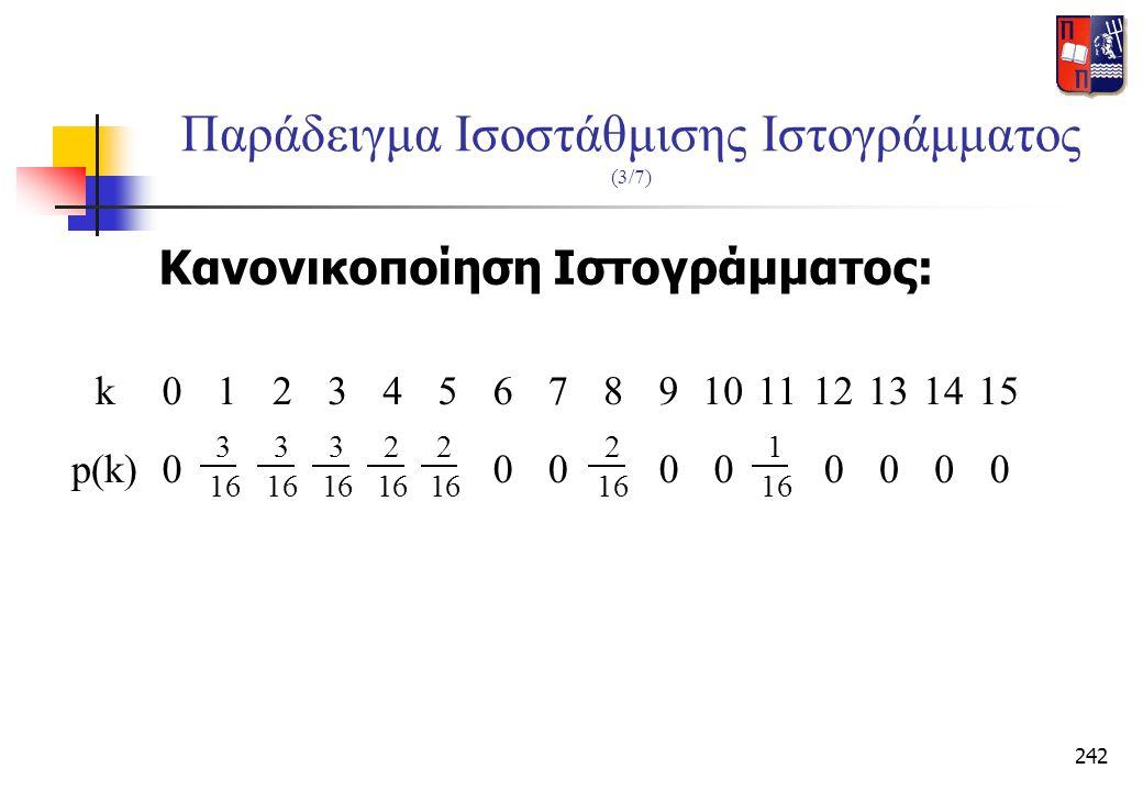 242 Παράδειγμα Ισοστάθμισης Ιστογράμματος (3/7) Κανονικοποίηση Ιστογράμματος: k0123456789101112131415 p(k)000000000 3 16 3 16 3 16 2 16 2 16 2 16 1 16
