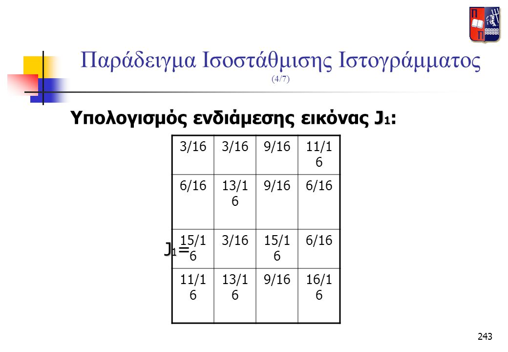 243 Παράδειγμα Ισοστάθμισης Ιστογράμματος (4/7) J 1 Υπολογισμός ενδιάμεσης εικόνας J 1 : J 1 J 1 = 3/16 9/1611/1 6 6/1613/1 6 9/166/16 15/1 6 3/1615/1