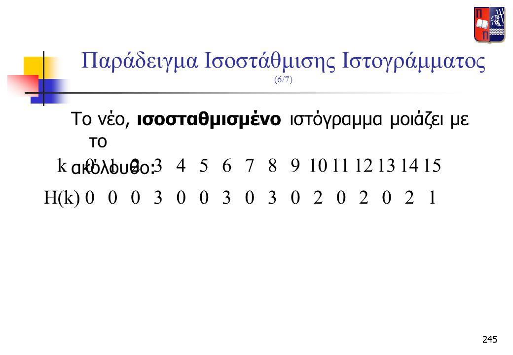 245 Παράδειγμα Ισοστάθμισης Ιστογράμματος (6/7) Το νέο, ισοσταθμισμένο ιστόγραμμα μοιάζει με το ακόλουθο: k0124567891011121314153 H(k)0000030302020213