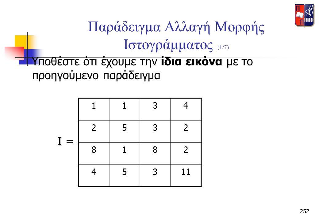 252 Παράδειγμα Αλλαγή Μορφής Ιστογράμματος (1/7) Υποθέστε ότι έχουμε την ίδια εικόνα με το προηγούμενο παράδειγμα Ι Ι = 1134 2532 8182 45311