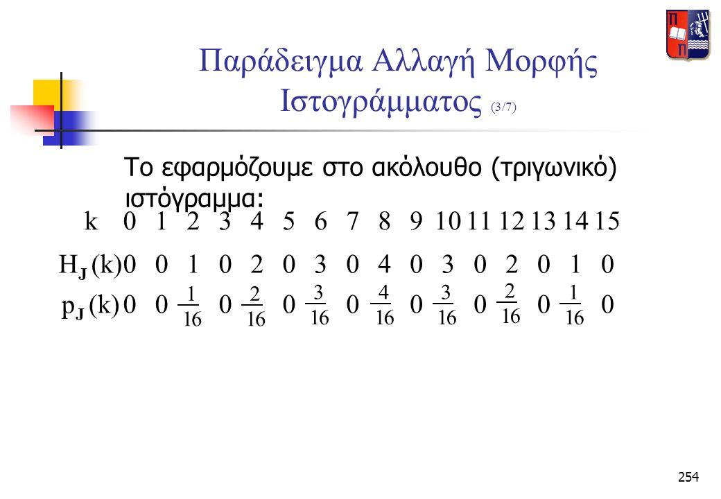 254 Παράδειγμα Αλλαγή Μορφής Ιστογράμματος (3/7) Το εφαρμόζουμε στο ακόλουθο (τριγωνικό) ιστόγραμμα: k0124567891011121314153 0012030403020100 3 16 000