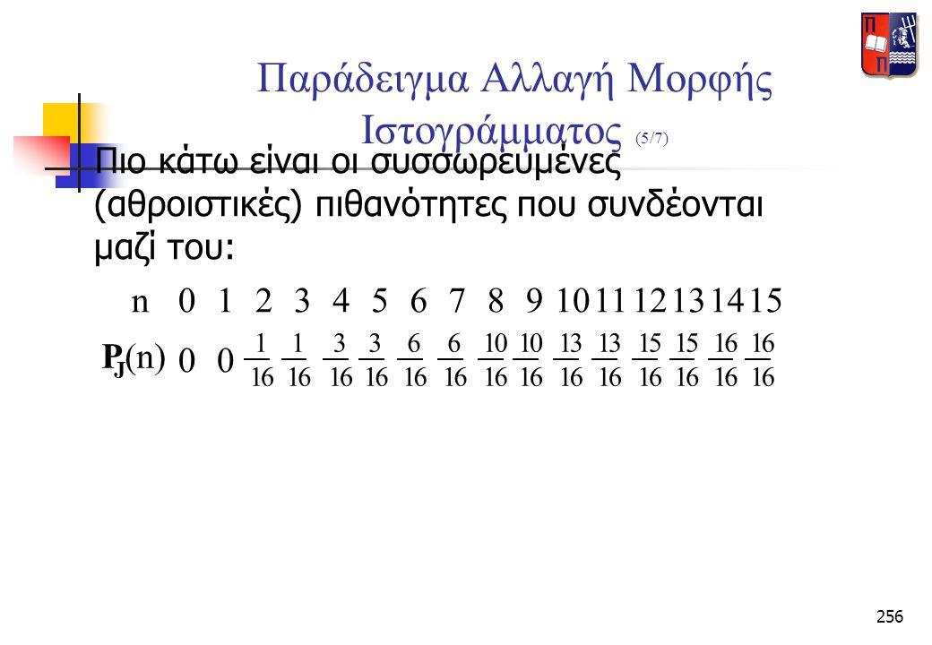256 Παράδειγμα Αλλαγή Μορφής Ιστογράμματος (5/7) Πιο κάτω είναι οι συσσωρευμένες (αθροιστικές) πιθανότητες που συνδέονται μαζί του: J 00 n012456789101
