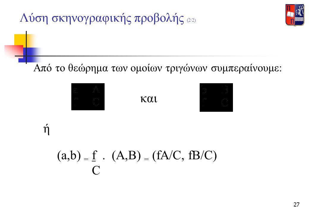 27 Λύση σκηνογραφικής προβολής (2/2) Από το θεώρημα των ομοίων τριγώνων συμπεραίνουμε: και ή (a,b) = f. (A,B) = (fA/C, fB/C) C