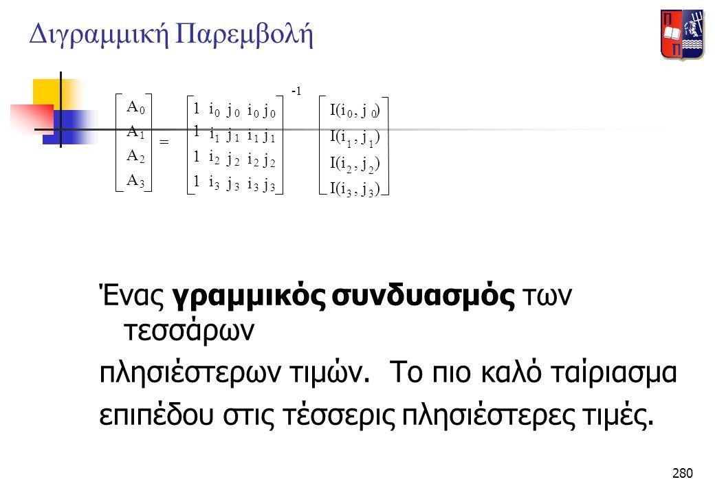 280 Ένας γραμμικός συνδυασμός των τεσσάρων πλησιέστερων τιμών. Το πιο καλό ταίριασμα επιπέδου στις τέσσερις πλησιέστερες τιμές. A 0 A 1 A 2 A 3 = 1 1