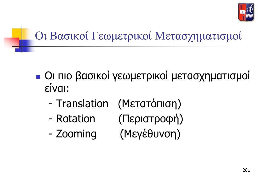 281 Οι Βασικοί Γεωμετρικοί Μετασχηματισμοί  Οι πιο βασικοί γεωμετρικοί μετασχηματισμοί είναι: - Translation (Μετατόπιση) - Rotation (Περιστροφή) - Zo