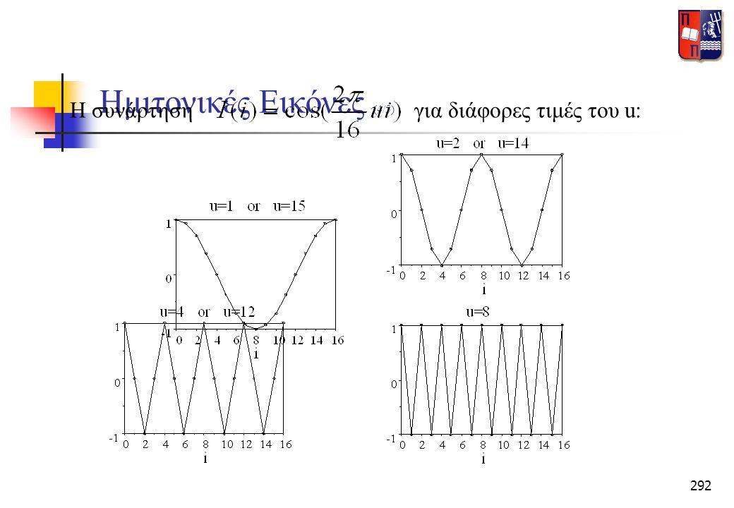 292 Ημιτονικές Εικόνες (4/5) Η συνάρτηση για διάφορες τιμές του u: