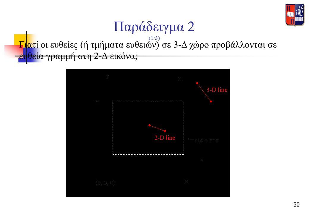 30 Παράδειγμα 2 (1/3) Γιατί οι ευθείες (ή τμήματα ευθειών) σε 3-Δ χώρο προβάλλονται σε ευθεία γραμμή στη 2-Δ εικόνα;