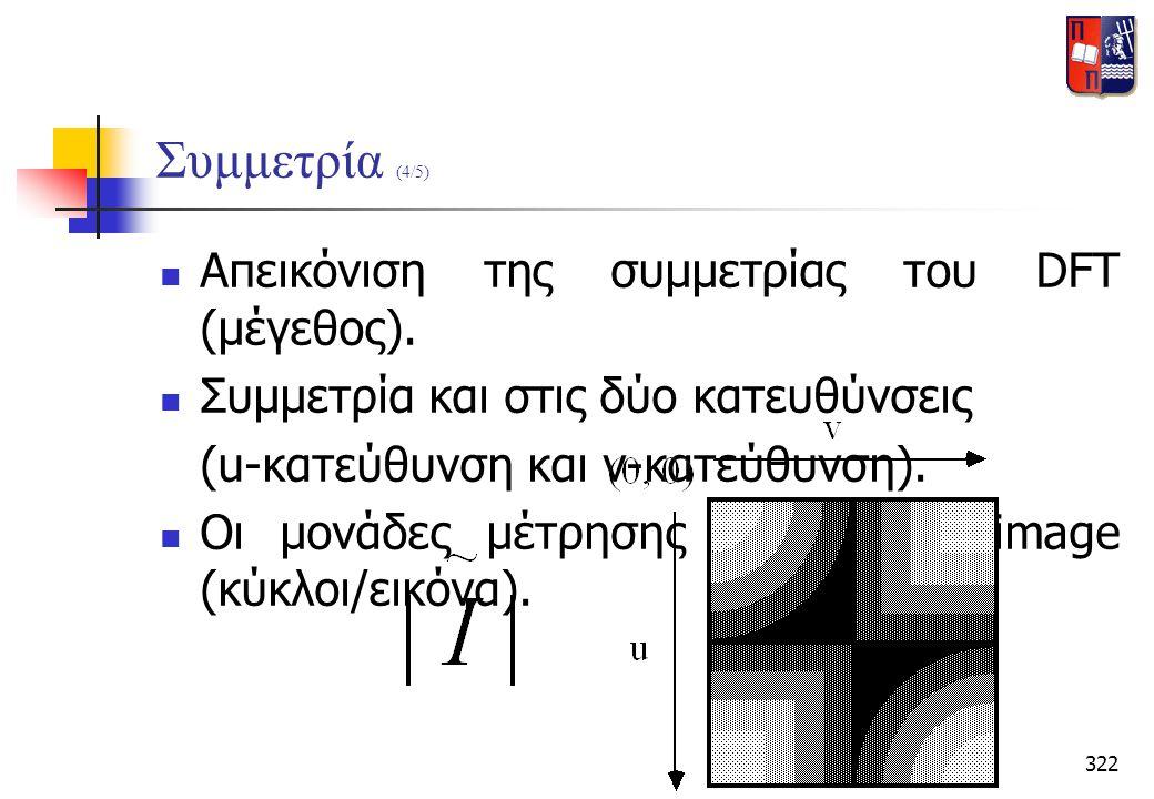 322 Συμμετρία (4/5)  Απεικόνιση της συμμετρίας του DFT (μέγεθος).  Συμμετρία και στις δύο κατευθύνσεις (u-κατεύθυνση και v-κατεύθυνση).  Οι μονάδες