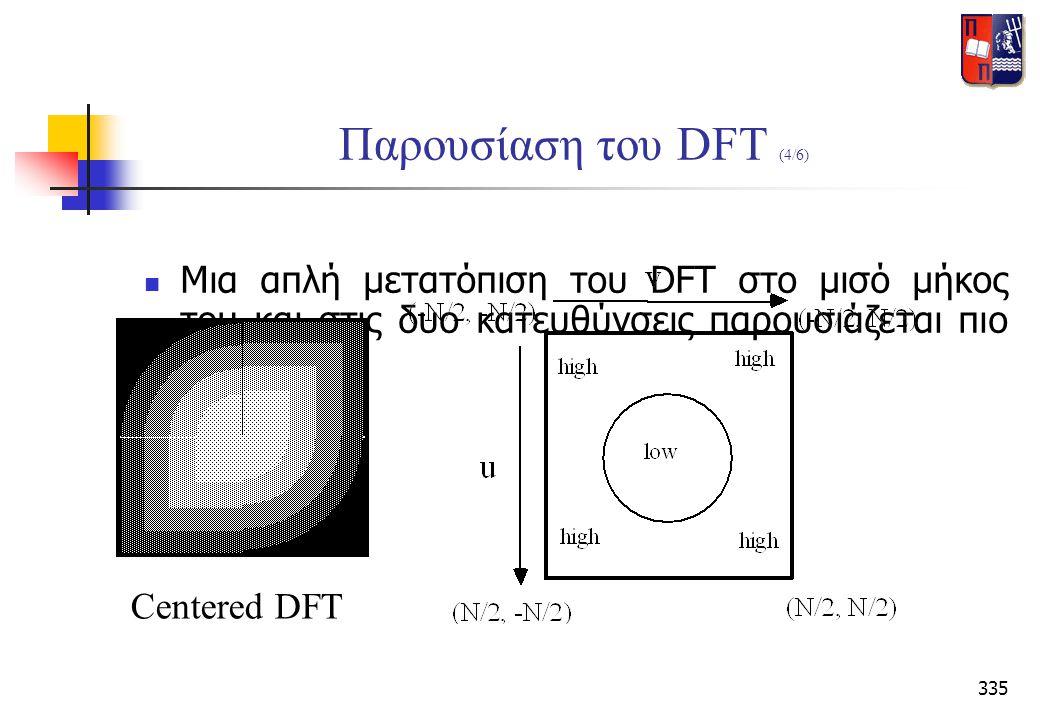 335 Παρουσίαση του DFT (4/6)  Μια απλή μετατόπιση του DFT στο μισό μήκος του και στις δυο κατευθύνσεις παρουσιάζεται πιο κάτω: Centered DFT