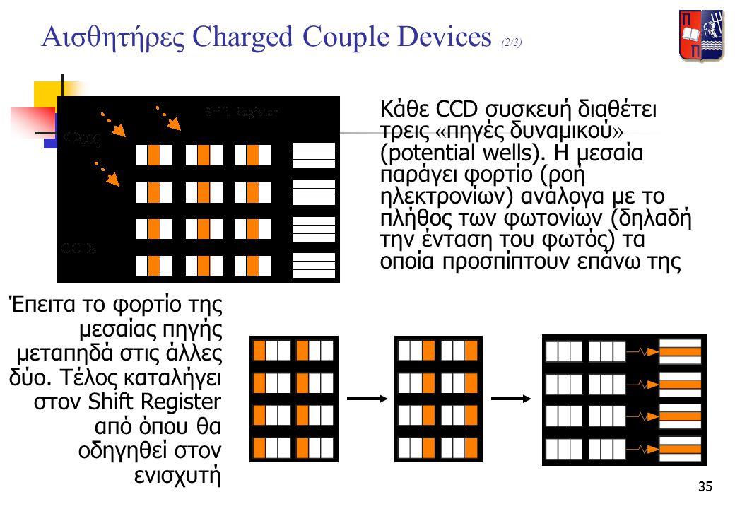 35 Αισθητήρες Charged Couple Devices (2/3) Κάθε CCD συσκευή διαθέτει τρεις « πηγές δυναμικού » (potential wells). Η μεσαία παράγει φορτίο (ροή ηλεκτρο