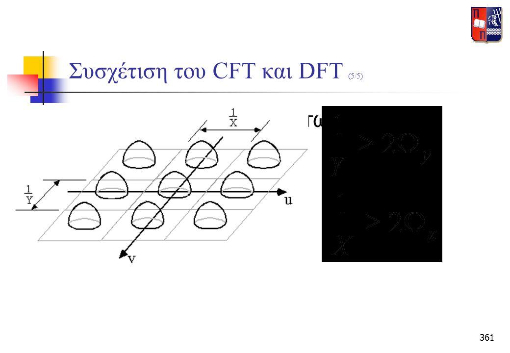 361 Συσχέτιση του CFT και DFT (5/5) Αυτό φαίνεται στο πιο κάτω σχήμα: