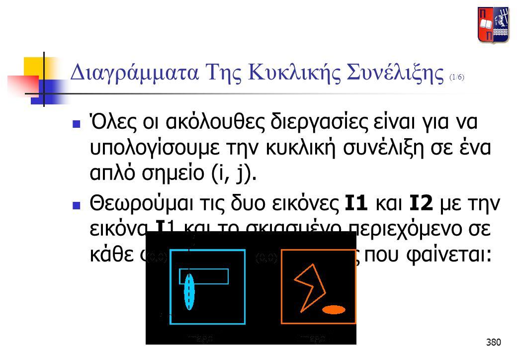 380 Διαγράμματα Της Κυκλικής Συνέλιξης (1/6)  Όλες οι ακόλουθες διεργασίες είναι για να υπολογίσουμε την κυκλική συνέλιξη σε ένα απλό σημείο (i, j).