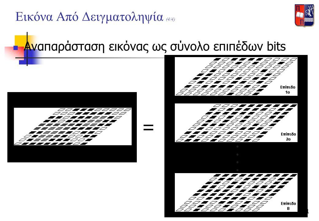 41 Εικόνα Από Δειγματοληψία (4/4)  Αναπαράσταση εικόνας ως σύνολο επιπέδων bits = • • • • • • • •